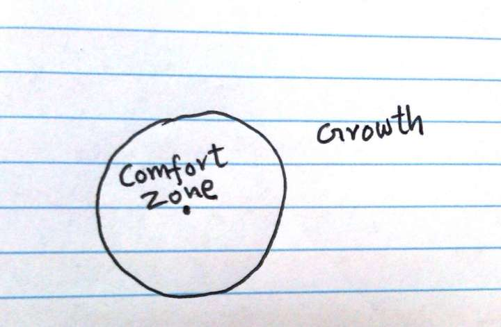 Monday Motivation: Step Out Of Your Comfort Zone….